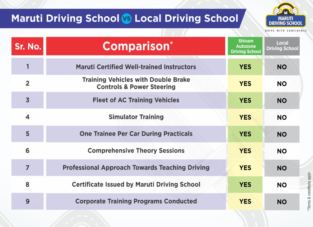 How is Maruti Driving School Different From Other Local Driving School? 7