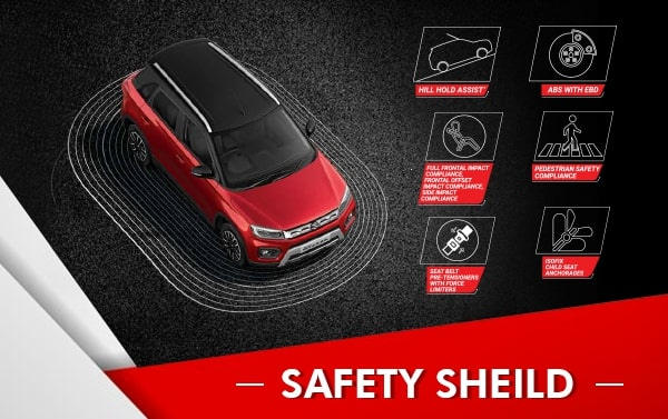 Brezza safety shield